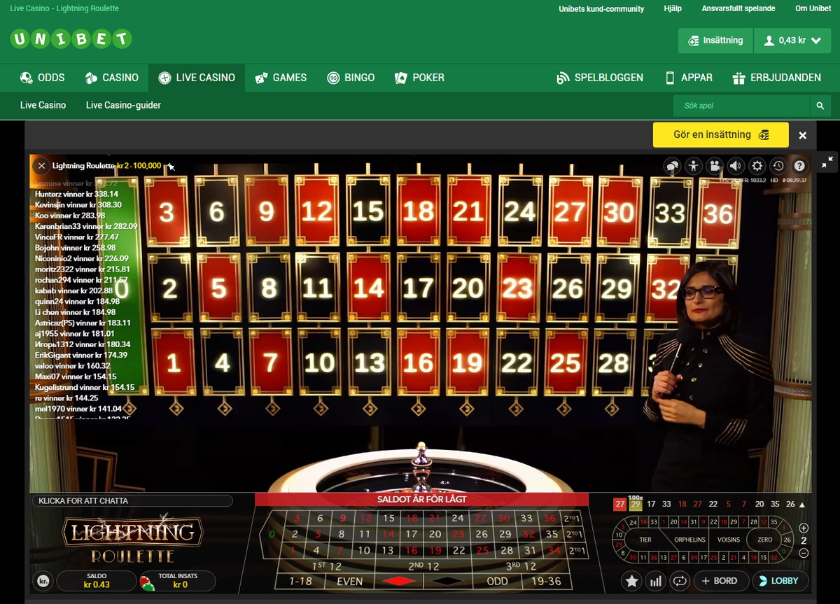 Roulette strategy that works 40641